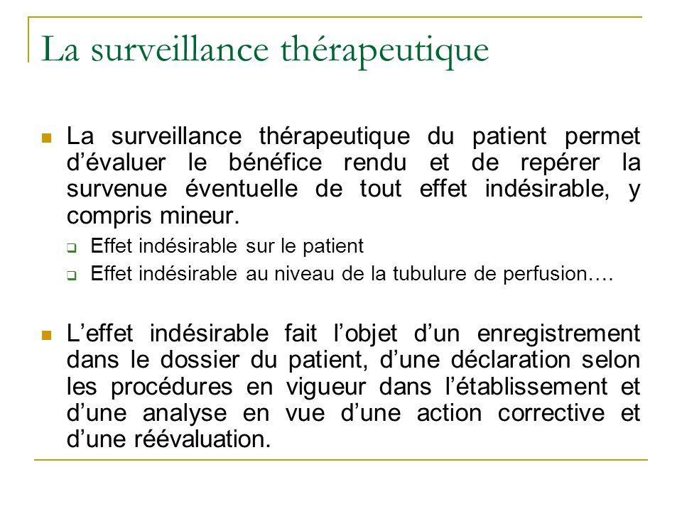 La surveillance thérapeutique La surveillance thérapeutique du patient permet dévaluer le bénéfice rendu et de repérer la survenue éventuelle de tout effet indésirable, y compris mineur.