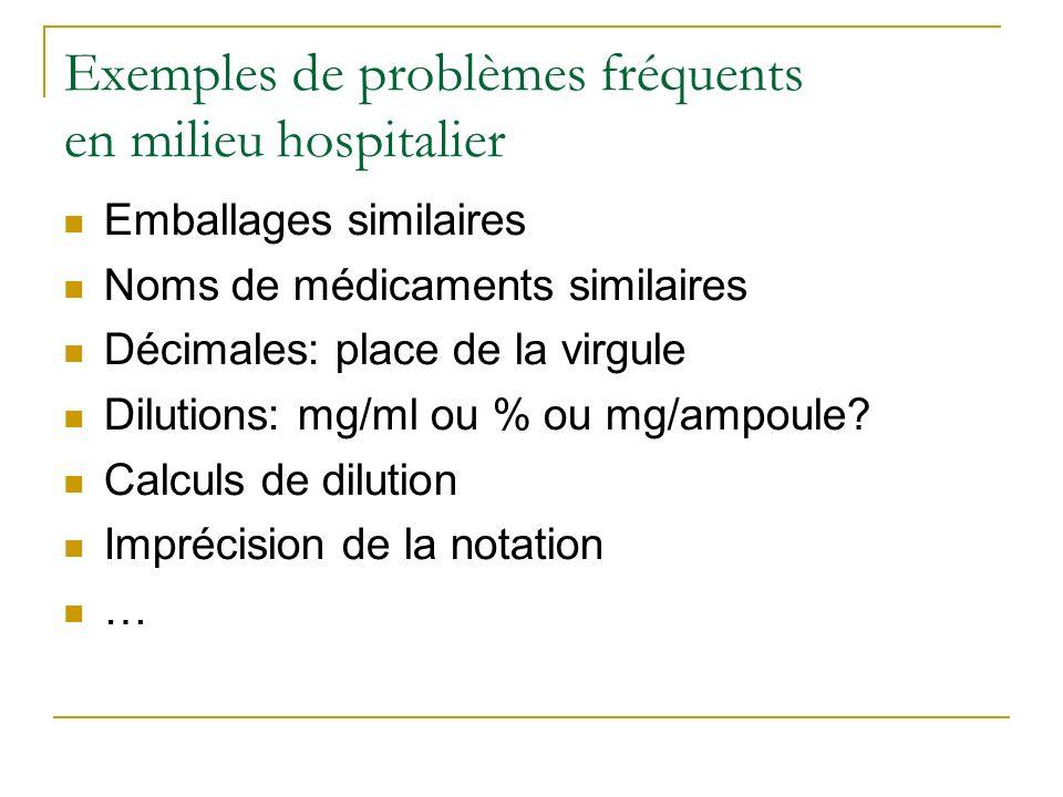 Exemples de problèmes fréquents en milieu hospitalier Emballages similaires Noms de médicaments similaires Décimales: place de la virgule Dilutions: mg/ml ou % ou mg/ampoule.