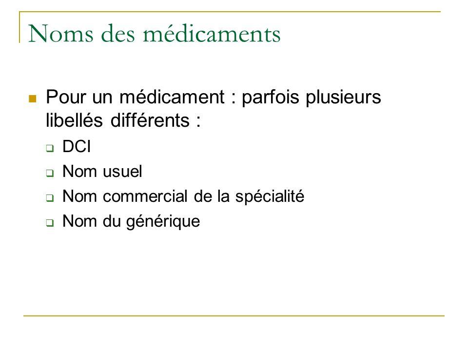 Noms des médicaments Pour un médicament : parfois plusieurs libellés différents : DCI Nom usuel Nom commercial de la spécialité Nom du générique