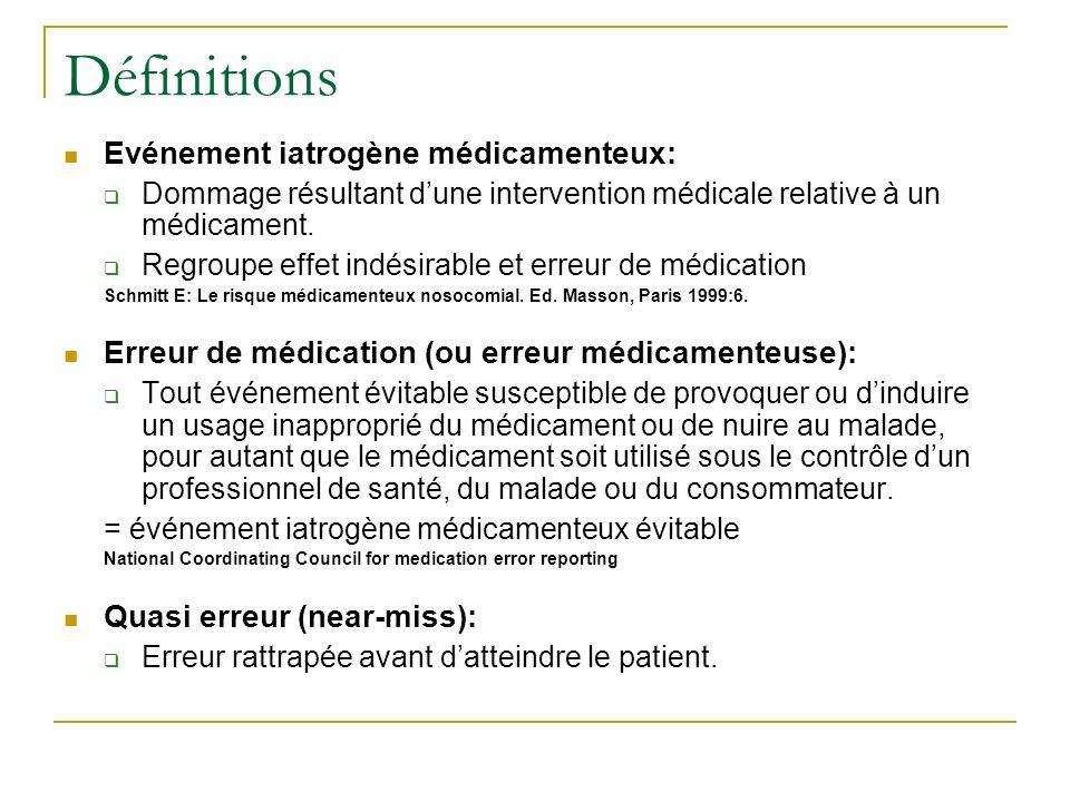 Définitions Evénement iatrogène médicamenteux: Dommage résultant dune intervention médicale relative à un médicament.