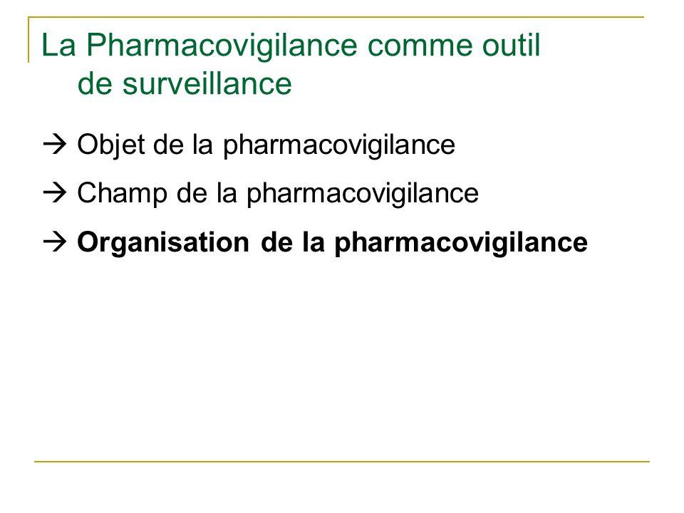 La Pharmacovigilance comme outil de surveillance Objet de la pharmacovigilance Champ de la pharmacovigilance Organisation de la pharmacovigilance
