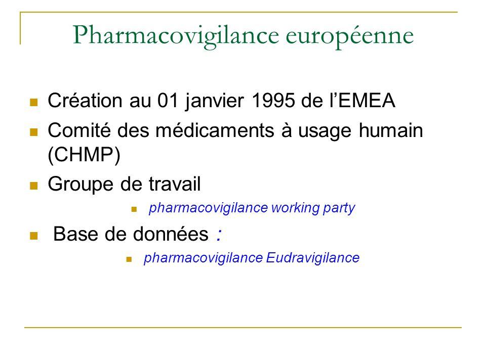 Pharmacovigilance européenne Création au 01 janvier 1995 de lEMEA Comité des médicaments à usage humain (CHMP) Groupe de travail pharmacovigilance working party Base de données : pharmacovigilance Eudravigilance