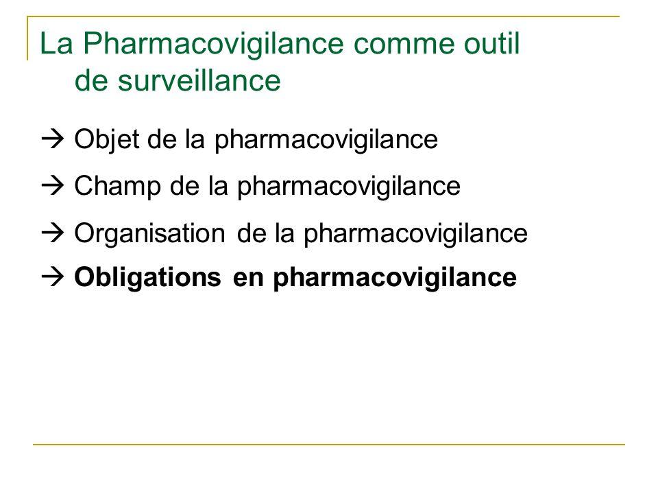 La Pharmacovigilance comme outil de surveillance Objet de la pharmacovigilance Champ de la pharmacovigilance Organisation de la pharmacovigilance Obligations en pharmacovigilance