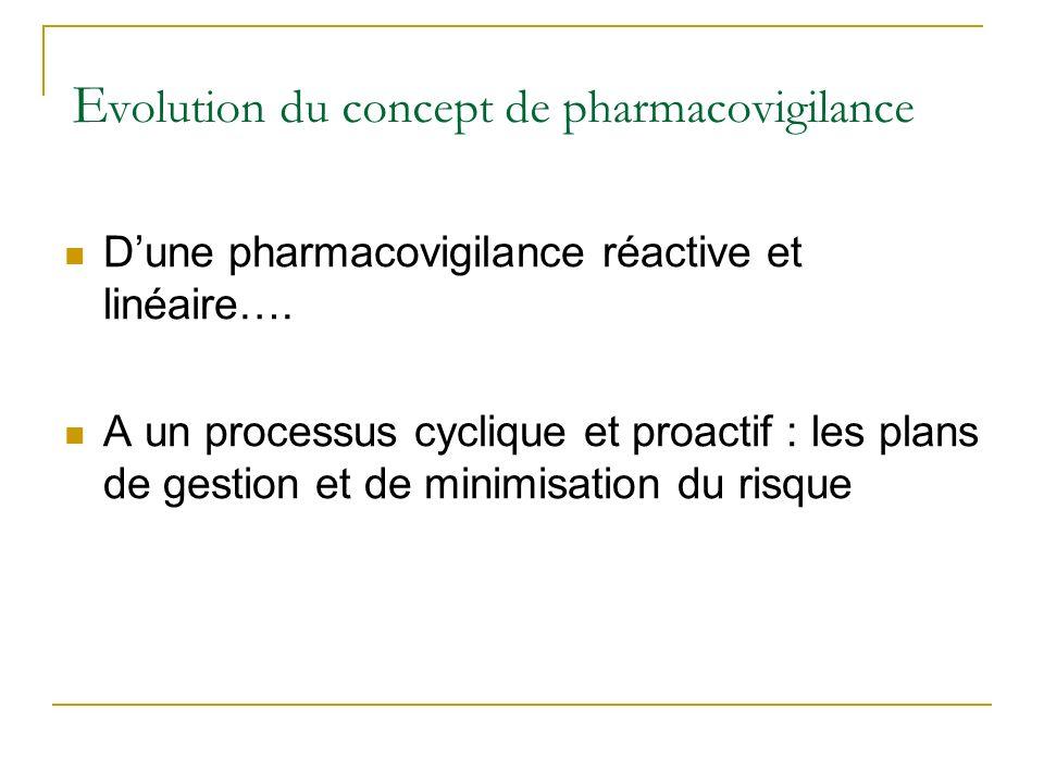 E volution du concept de pharmacovigilance Dune pharmacovigilance réactive et linéaire….