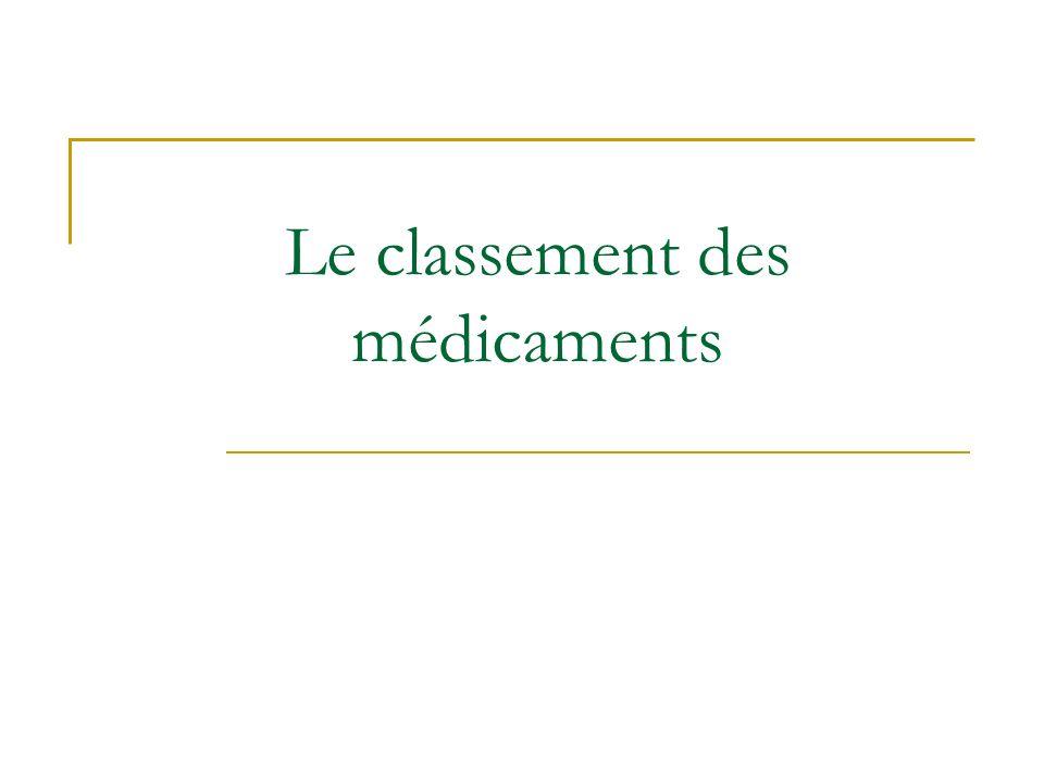 Le classement des médicaments