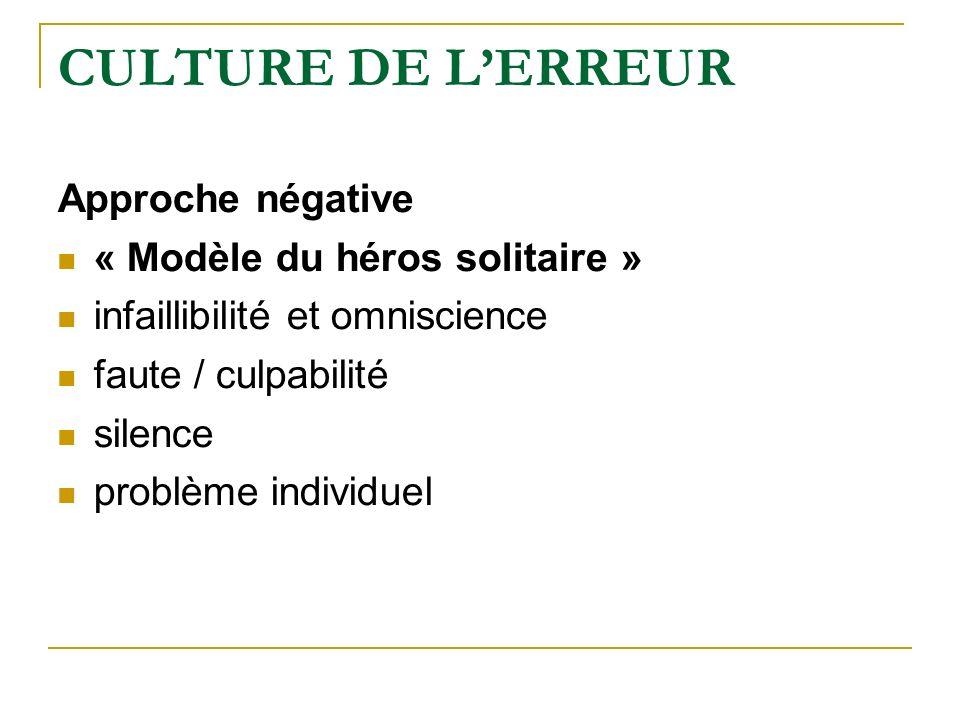 CULTURE DE LERREUR Approche négative « Modèle du héros solitaire » infaillibilité et omniscience faute / culpabilité silence problème individuel
