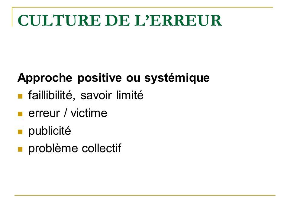 CULTURE DE LERREUR Approche positive ou systémique faillibilité, savoir limité erreur / victime publicité problème collectif