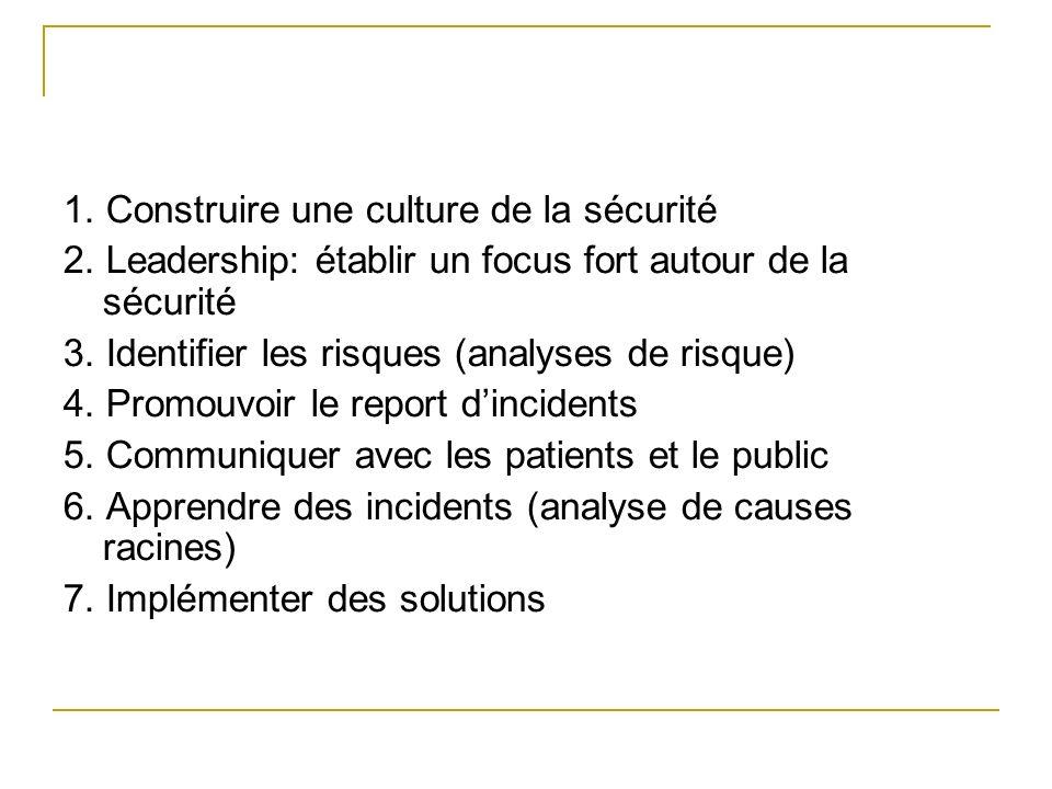 1. Construire une culture de la sécurité 2.