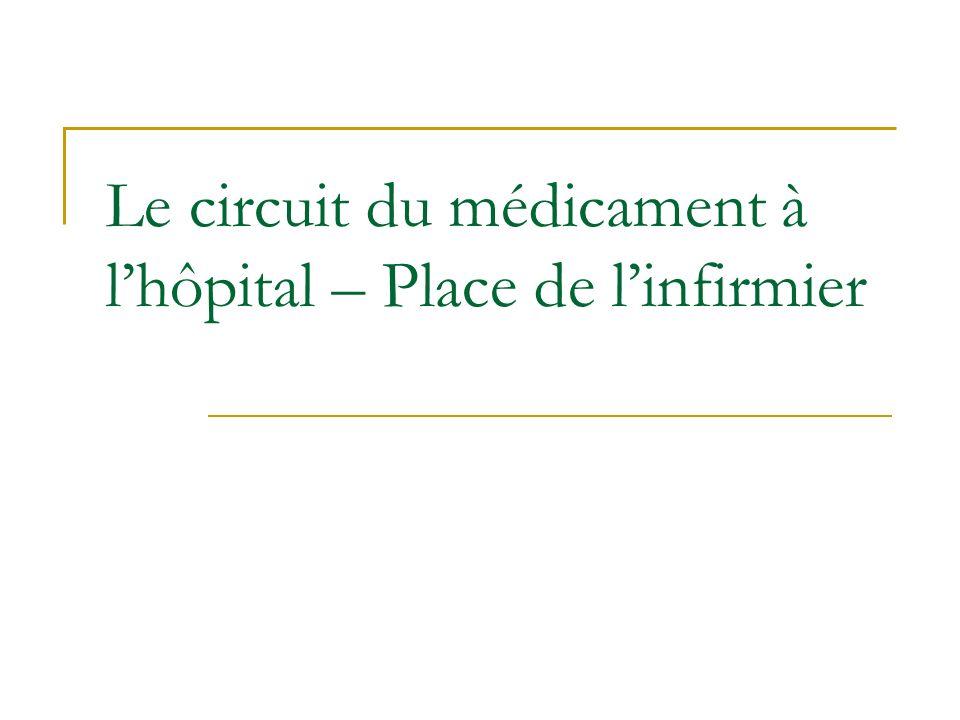 Le circuit du médicament à lhôpital – Place de linfirmier