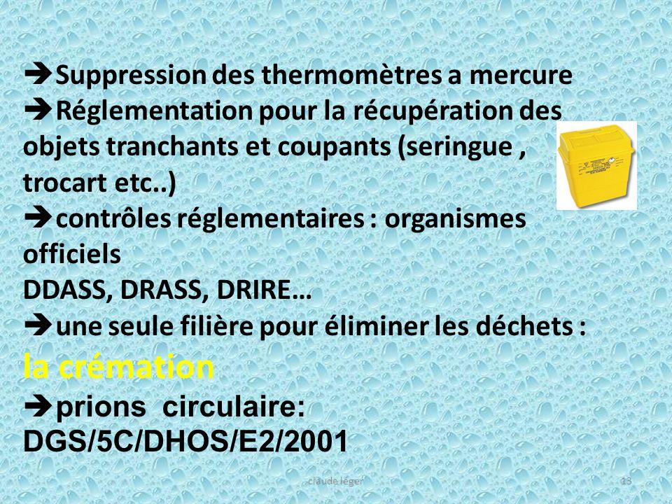 Suppression des thermomètres a mercure Réglementation pour la récupération des objets tranchants et coupants (seringue, trocart etc..) contrôles régle