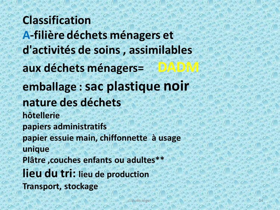 Classification A-filière déchets ménagers et d'activités de soins, assimilables aux déchets ménagers= DADM emballage : sac plastique noir nature des d