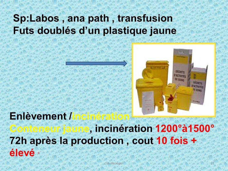 claude léger21 Sp:Labos, ana path, transfusion Futs doublés dun plastique jaune Enlèvement /incinération Conteneur jaune, incinération 1200°à1500° 72h
