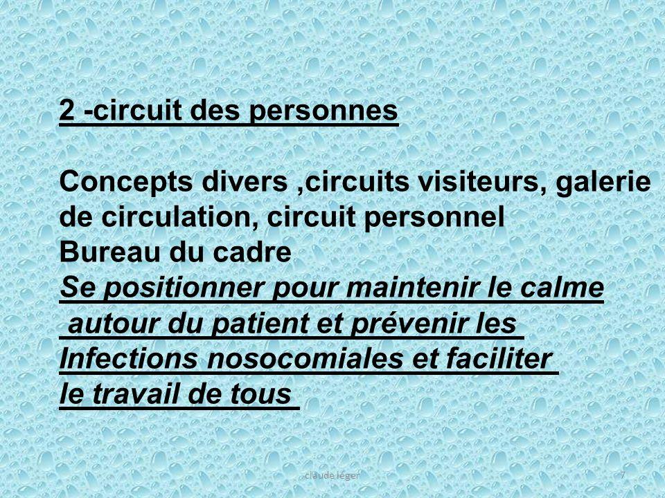 7 2 -circuit des personnes Concepts divers,circuits visiteurs, galerie de circulation, circuit personnel Bureau du cadre Se positionner pour maintenir