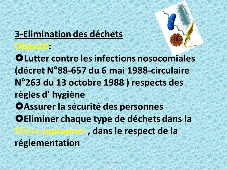 3-Elimination des déchets Objectif: Lutter contre les infections nosocomiales (décret N°88-657 du 6 mai 1988-circulaire N°263 du 13 octobre 1988 ) res