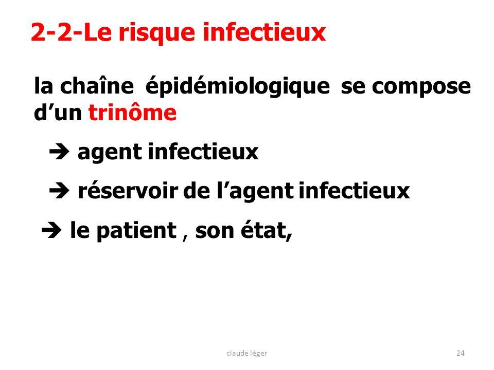 24 2-2-Le risque infectieux la chaîne épidémiologique se compose dun trinôme agent infectieux réservoir de lagent infectieux le patient, son état, cla