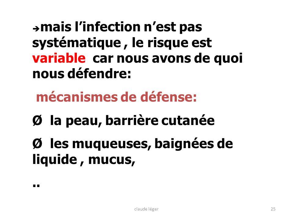 25 mais linfection nest pas systématique, le risque est variable car nous avons de quoi nous défendre: mécanismes de défense: Ø la peau, barrière cuta