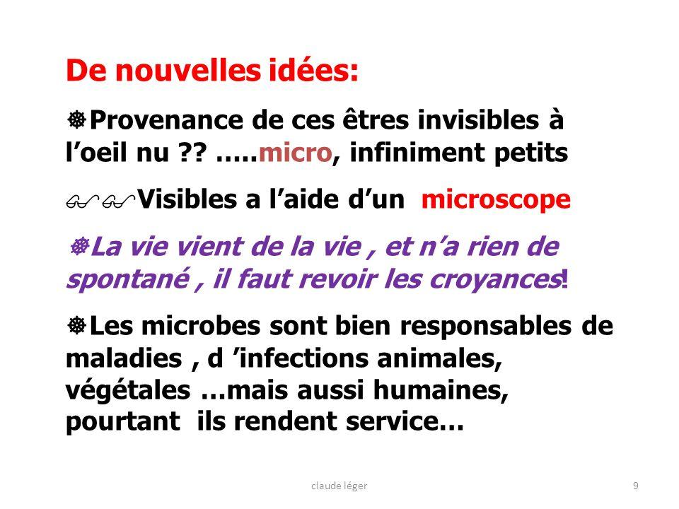 De nouvelles idées: Provenance de ces êtres invisibles à loeil nu ?? …..micro, infiniment petits Visibles a laide dun microscope La vie vient de la vi