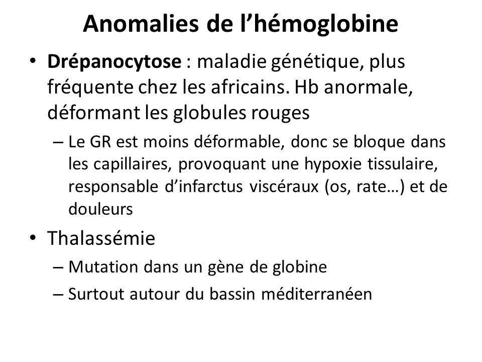 Anomalies de lhémoglobine Drépanocytose : maladie génétique, plus fréquente chez les africains. Hb anormale, déformant les globules rouges – Le GR est