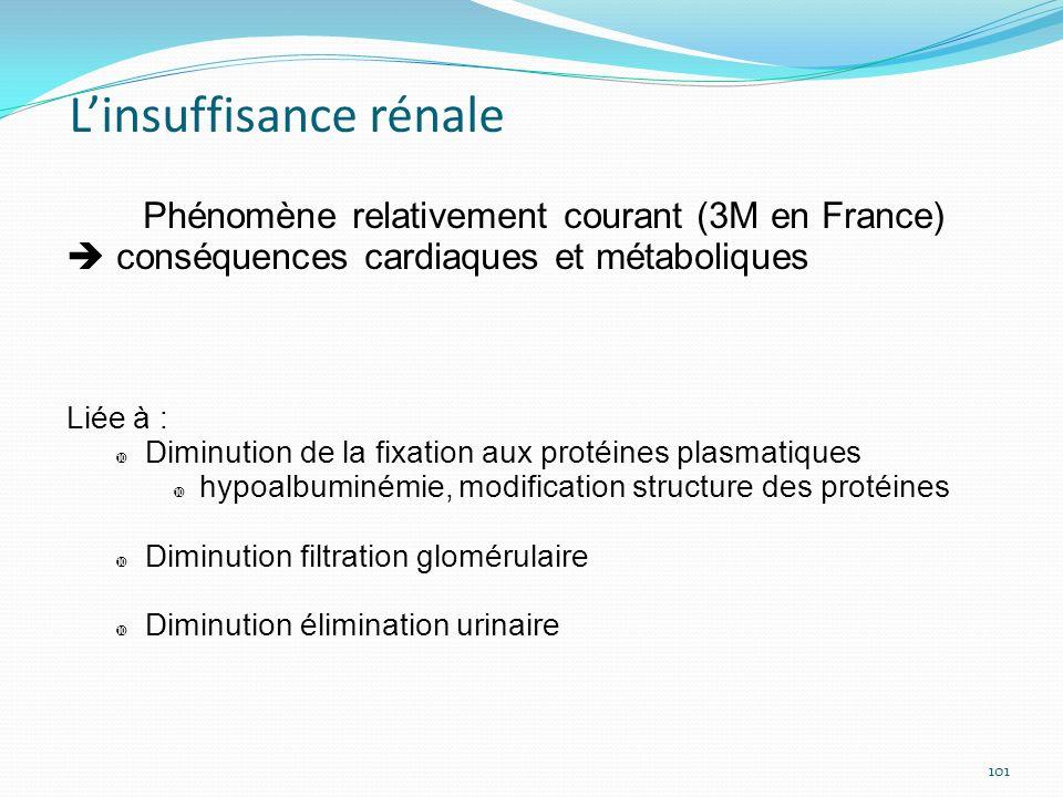 Phénomène relativement courant (3M en France) conséquences cardiaques et métaboliques Liée à : Diminution de la fixation aux protéines plasmatiques hy