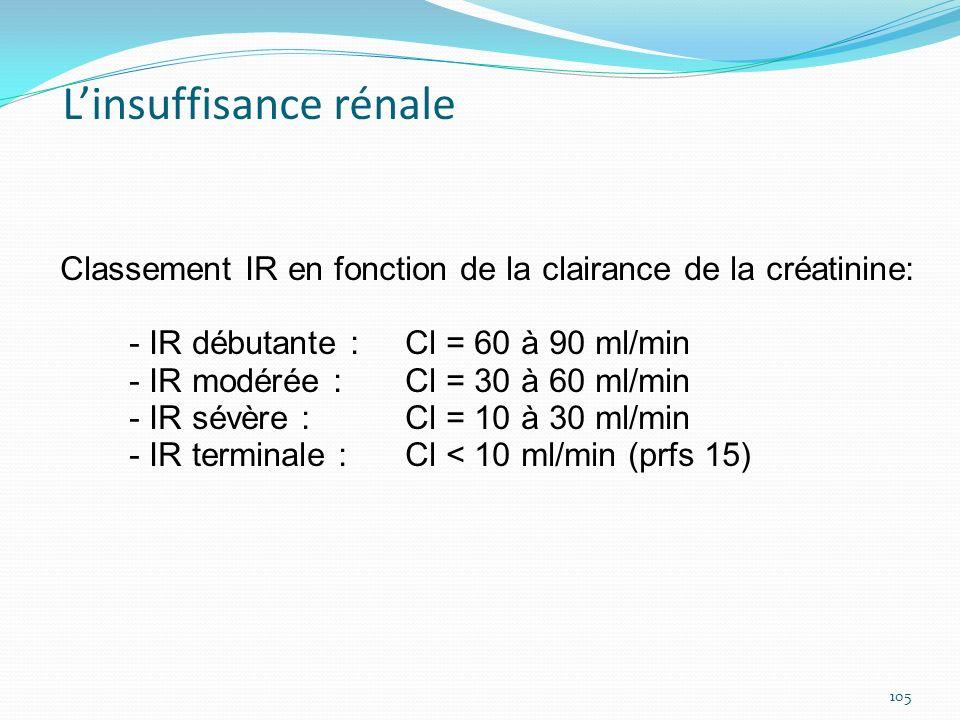 Classement IR en fonction de la clairance de la créatinine: - IR débutante :Cl = 60 à 90 ml/min - IR modérée :Cl = 30 à 60 ml/min - IR sévère :Cl = 10