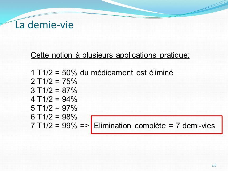 Cette notion à plusieurs applications pratique: 1 T1/2 = 50% du médicament est éliminé 2 T1/2 = 75% 3 T1/2 = 87% 4 T1/2 = 94% 5 T1/2 = 97% 6 T1/2 = 98