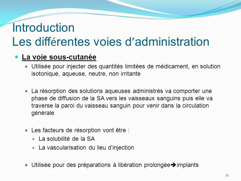 Introduction Les diff é rentes voies d administration La voie sous-cutanée Utilisée pour injecter des quantités limitées de médicament, en solution is