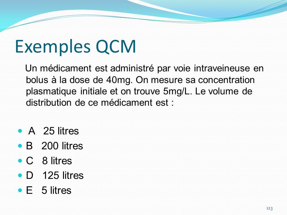 Exemples QCM Un médicament est administré par voie intraveineuse en bolus à la dose de 40mg. On mesure sa concentration plasmatique initiale et on tro