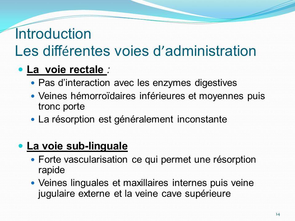 Introduction Les diff é rentes voies d administration La voie rectale : Pas dinteraction avec les enzymes digestives Veines hémorroïdaires inférieures