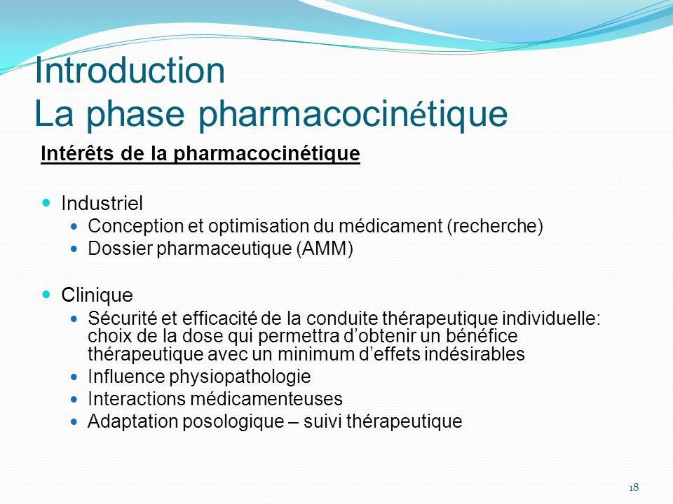 Introduction La phase pharmacocin é tique Intérêts de la pharmacocinétique Industriel Conception et optimisation du médicament (recherche) Dossier pha