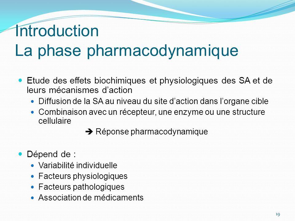Introduction La phase pharmacodynamique Etude des effets biochimiques et physiologiques des SA et de leurs mécanismes daction Diffusion de la SA au ni