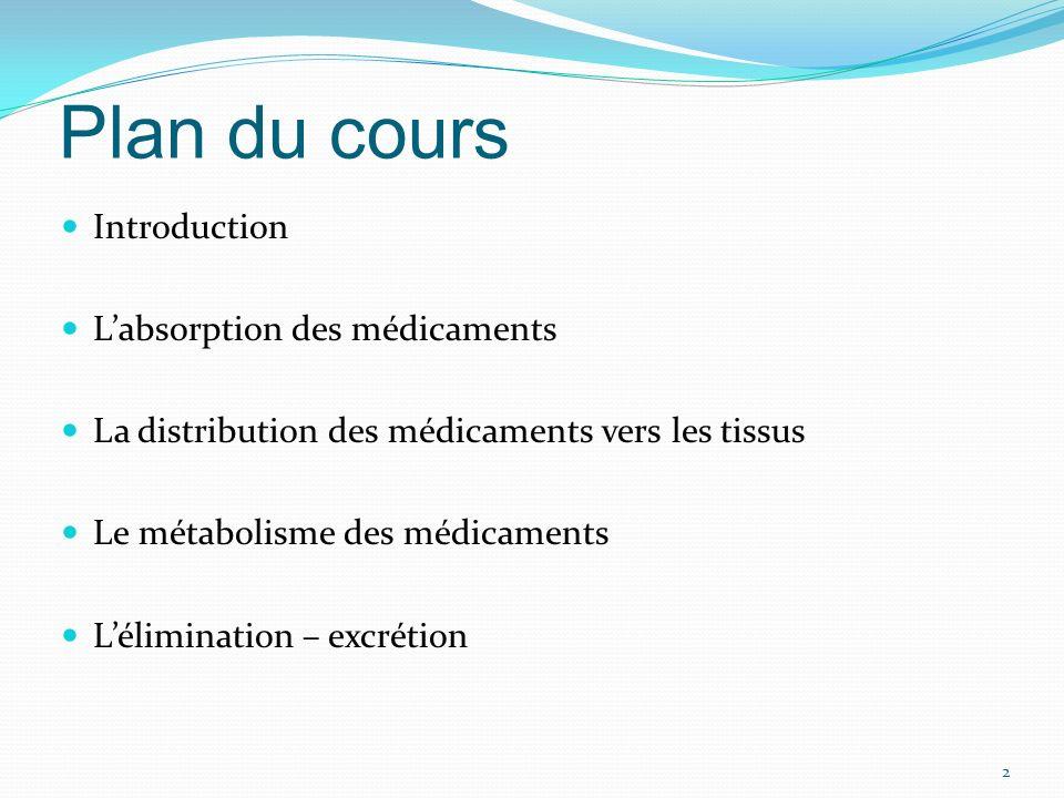 Plan du cours Introduction Labsorption des médicaments La distribution des médicaments vers les tissus Le métabolisme des médicaments Lélimination – e