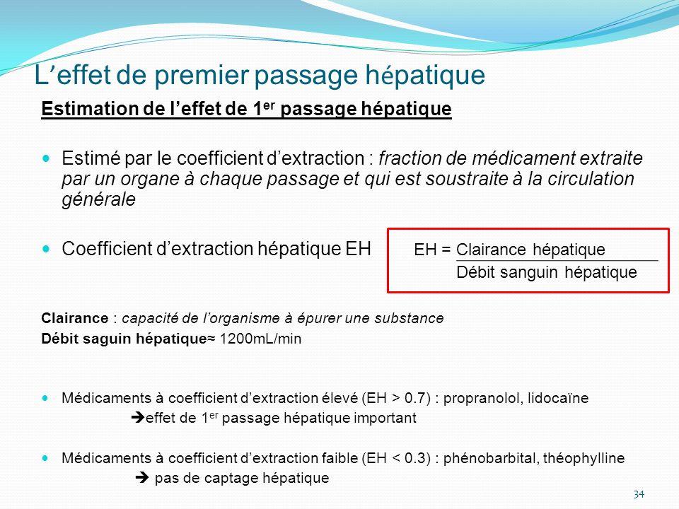 L effet de premier passage h é patique Estimation de leffet de 1 er passage hépatique Estimé par le coefficient dextraction : fraction de médicament e