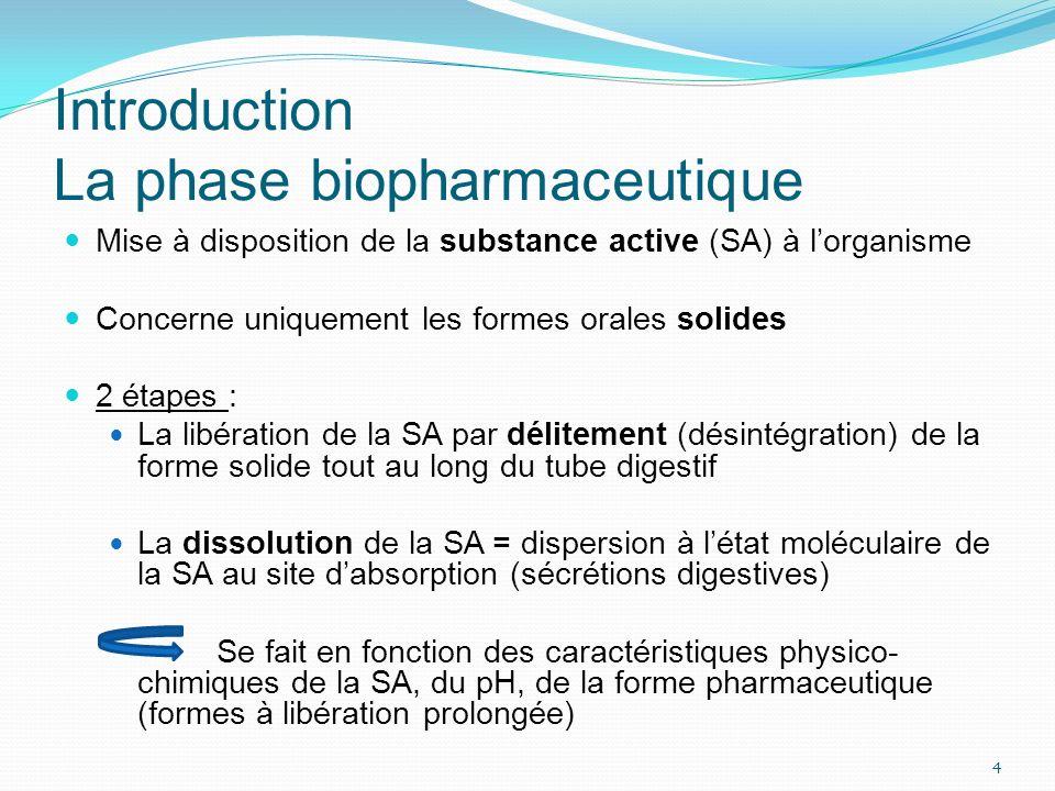 Introduction La phase biopharmaceutique Mise à disposition de la substance active (SA) à lorganisme Concerne uniquement les formes orales solides 2 ét