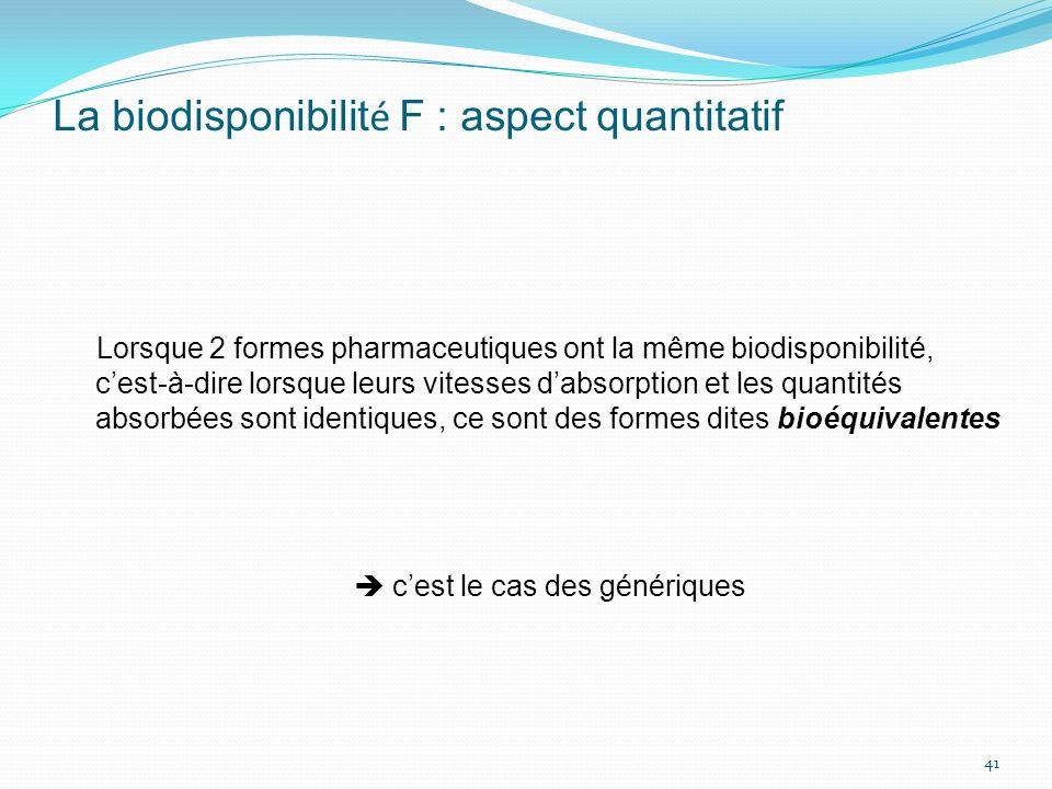 La biodisponibilit é F : aspect quantitatif Lorsque 2 formes pharmaceutiques ont la même biodisponibilité, cest-à-dire lorsque leurs vitesses dabsorpt