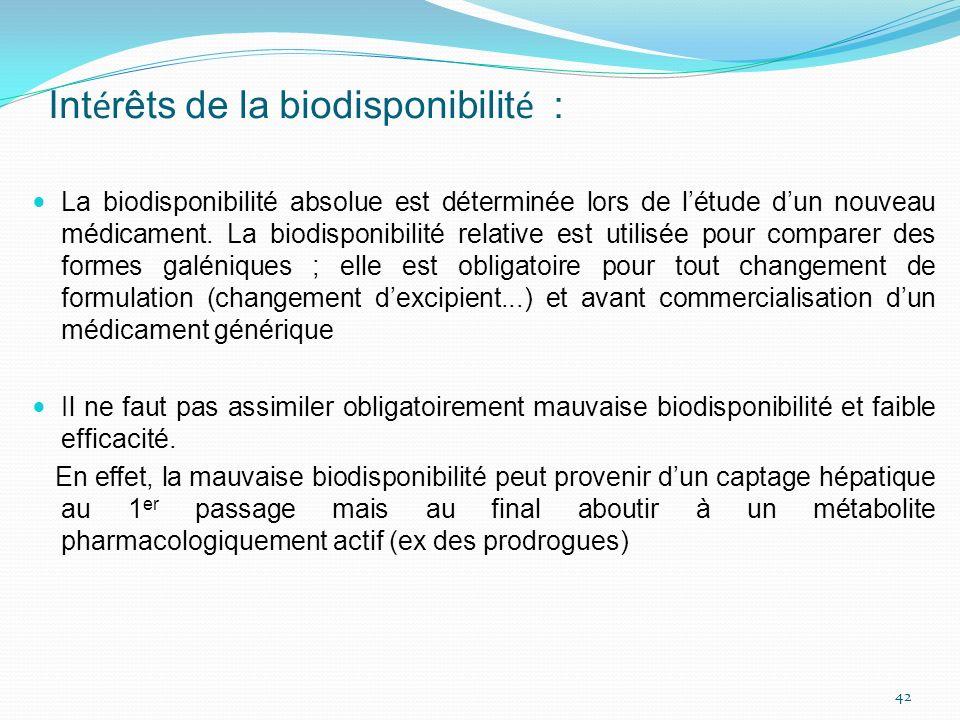 Int é rêts de la biodisponibilit é : La biodisponibilité absolue est déterminée lors de létude dun nouveau médicament. La biodisponibilité relative es
