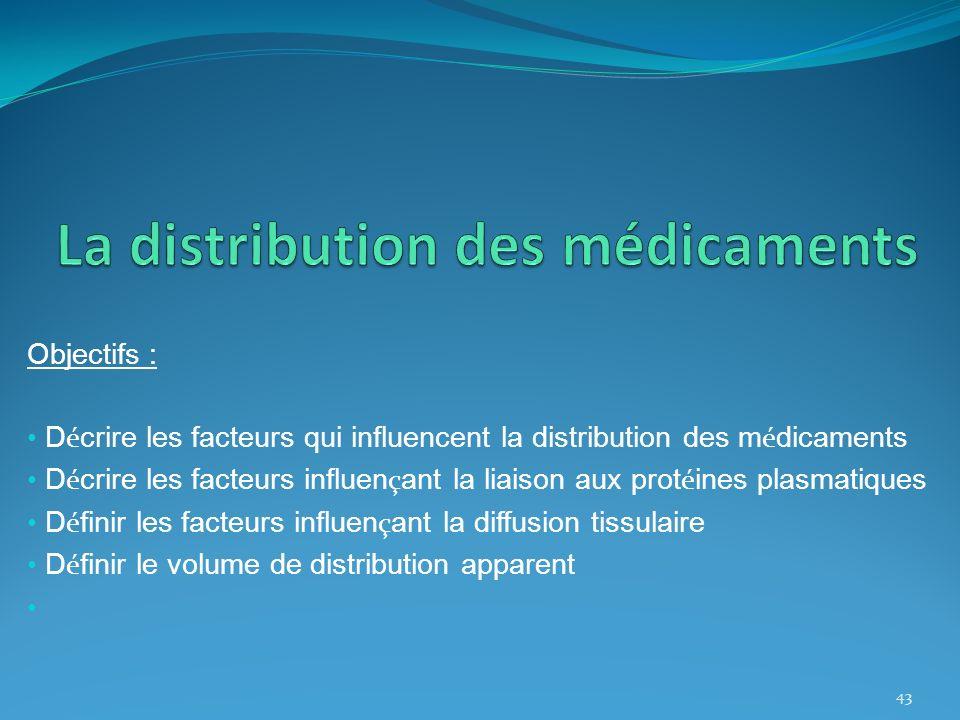 Objectifs : D é crire les facteurs qui influencent la distribution des m é dicaments D é crire les facteurs influen ç ant la liaison aux prot é ines p