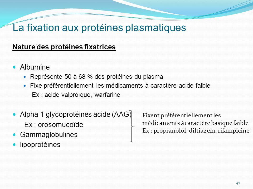 La fixation aux prot é ines plasmatiques Nature des protéines fixatrices Albumine Représente 50 à 68 % des protéines du plasma Fixe préférentiellement