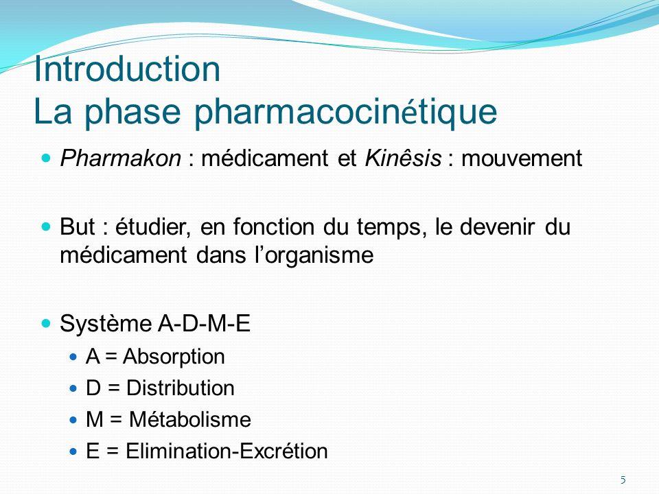 Introduction La phase pharmacocin é tique Pharmakon : médicament et Kinêsis : mouvement But : étudier, en fonction du temps, le devenir du médicament