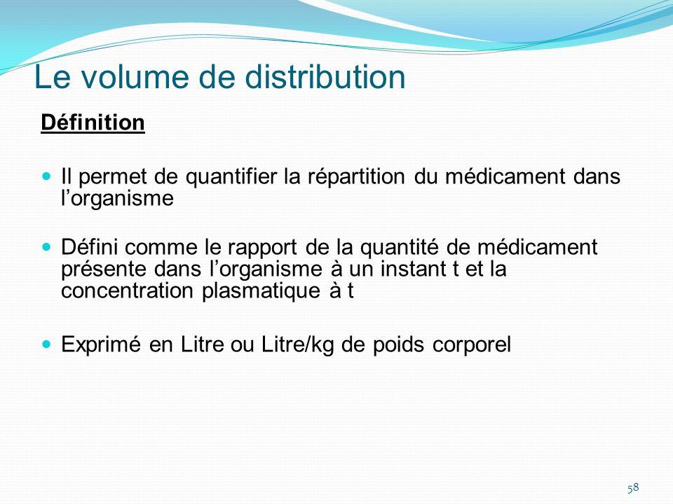 Le volume de distribution Définition Il permet de quantifier la répartition du médicament dans lorganisme Défini comme le rapport de la quantité de mé