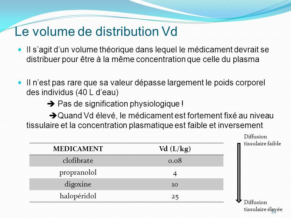 Le volume de distribution Vd Il sagit dun volume théorique dans lequel le médicament devrait se distribuer pour être à la même concentration que celle
