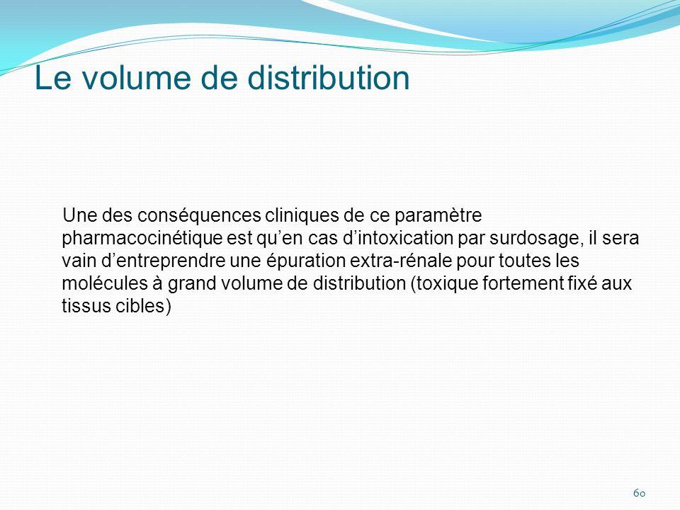 Le volume de distribution Une des conséquences cliniques de ce paramètre pharmacocinétique est quen cas dintoxication par surdosage, il sera vain dent