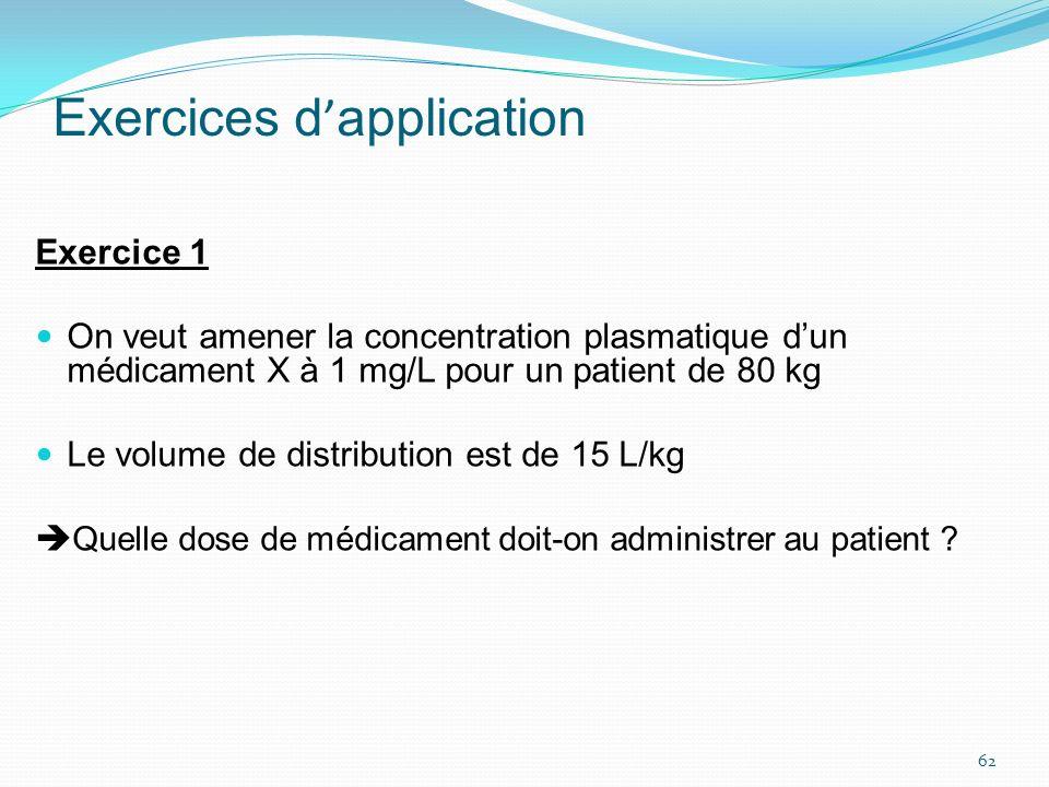 Exercices d application Exercice 1 On veut amener la concentration plasmatique dun médicament X à 1 mg/L pour un patient de 80 kg Le volume de distrib