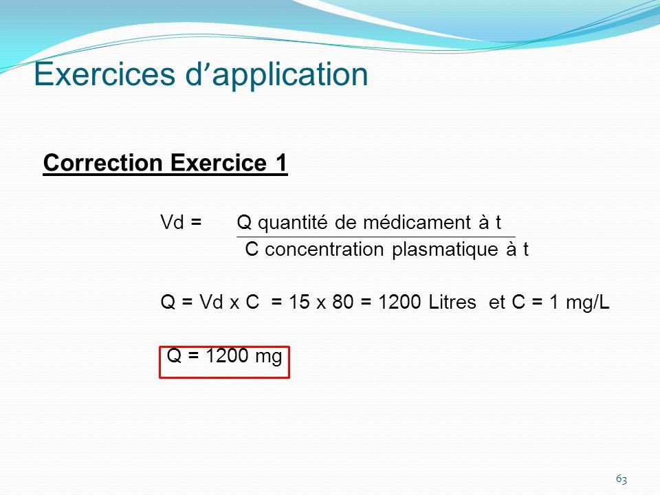 Exercices d application Correction Exercice 1 Vd = Q quantité de médicament à t C concentration plasmatique à t Q = Vd x C = 15 x 80 = 1200 Litres et