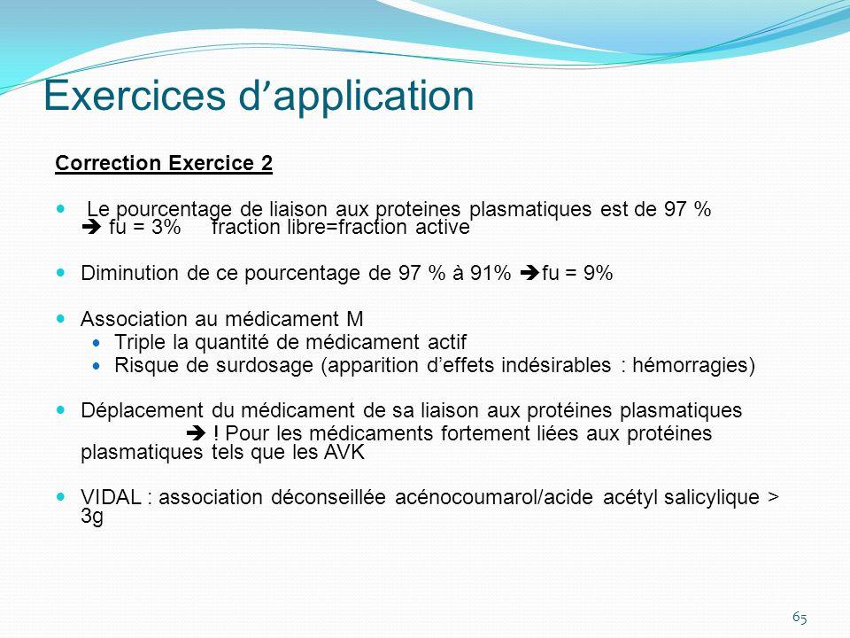 Exercices d application Correction Exercice 2 Le pourcentage de liaison aux proteines plasmatiques est de 97 % fu = 3% fraction libre=fraction active
