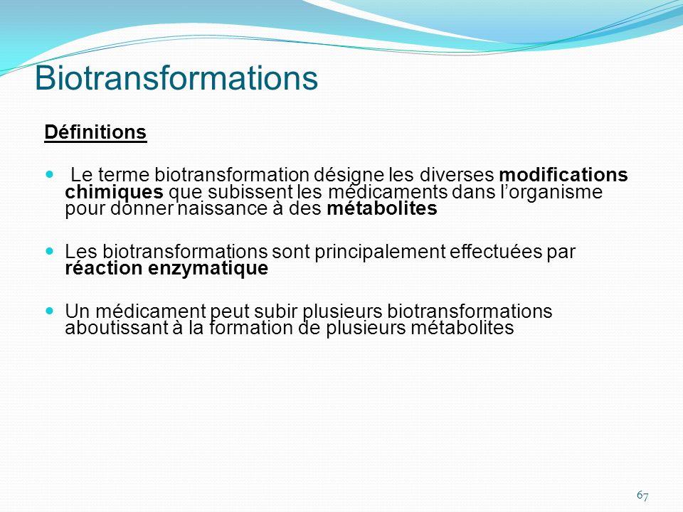 Biotransformations Définitions Le terme biotransformation désigne les diverses modifications chimiques que subissent les médicaments dans lorganisme p