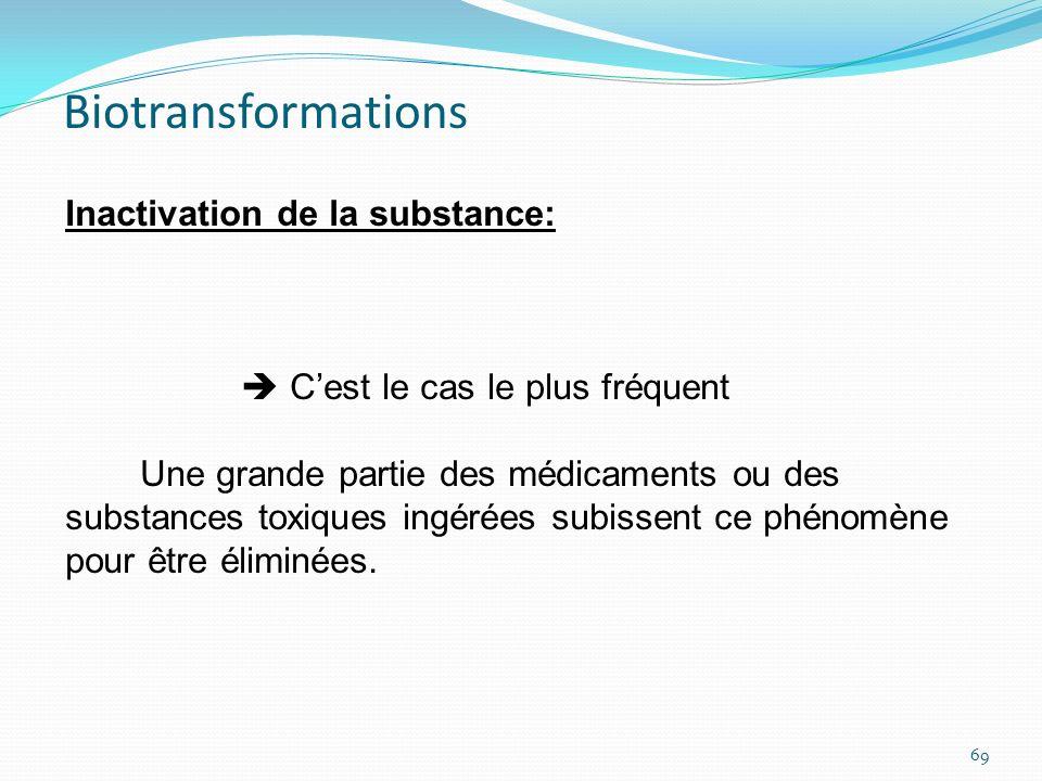 Inactivation de la substance: Cest le cas le plus fréquent Une grande partie des médicaments ou des substances toxiques ingérées subissent ce phénomèn