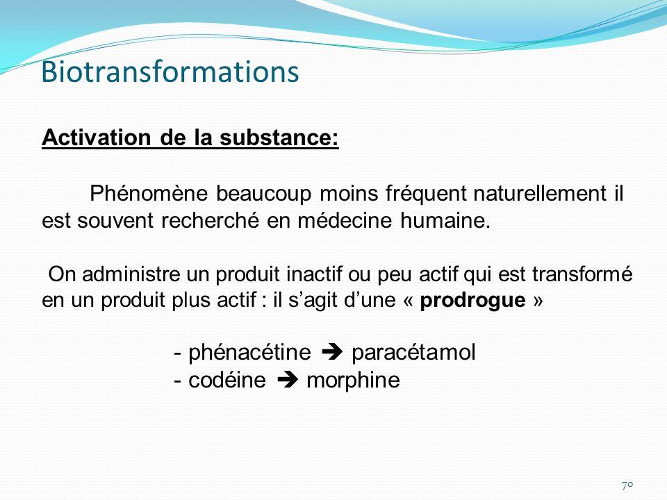 Activation de la substance: Phénomène beaucoup moins fréquent naturellement il est souvent recherché en médecine humaine. On administre un produit ina