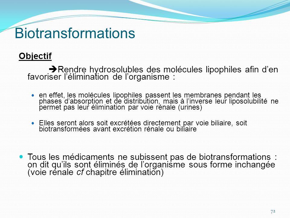 Biotransformations Objectif Rendre hydrosolubles des molécules lipophiles afin den favoriser lélimination de lorganisme : en effet, les molécules lipo
