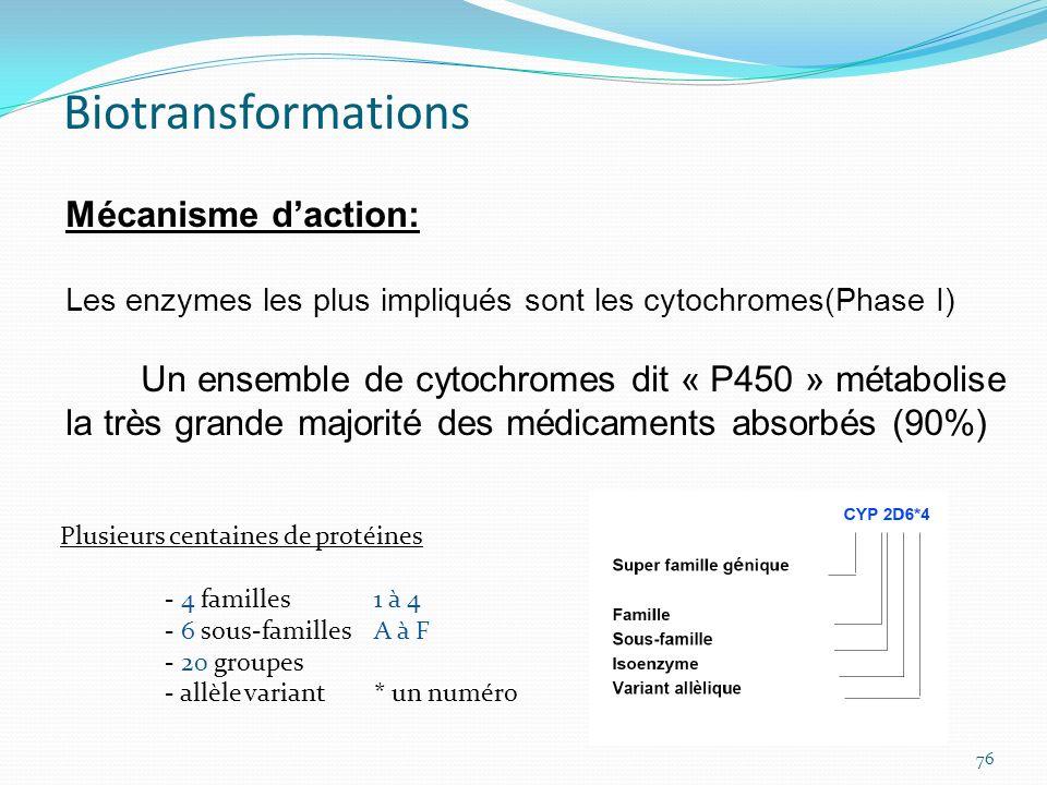 Mécanisme daction: Les enzymes les plus impliqués sont les cytochromes(Phase I) Un ensemble de cytochromes dit « P450 » métabolise la très grande majo