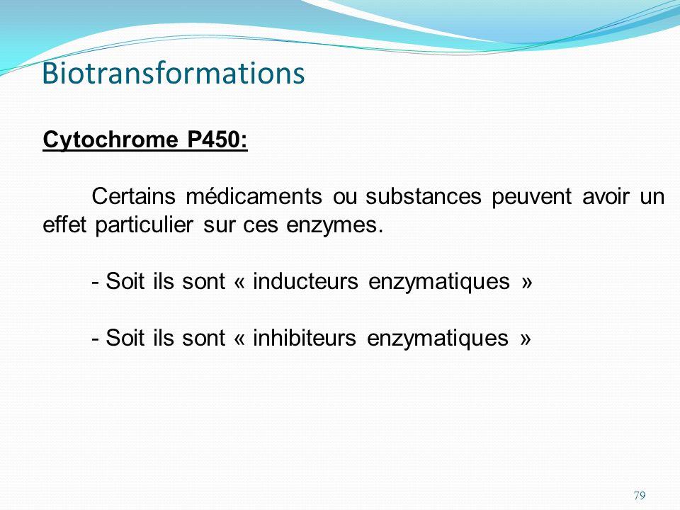Cytochrome P450: Certains médicaments ou substances peuvent avoir un effet particulier sur ces enzymes. - Soit ils sont « inducteurs enzymatiques » -
